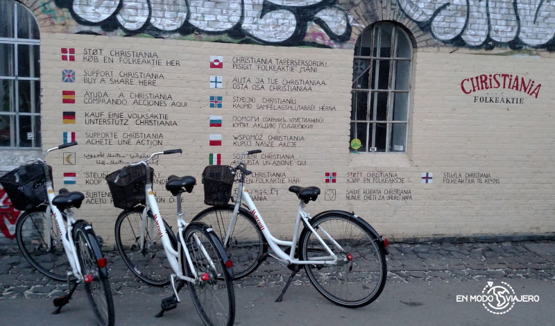 Christiania Copenhague
